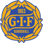 GIF Sundsvall site Web officiel